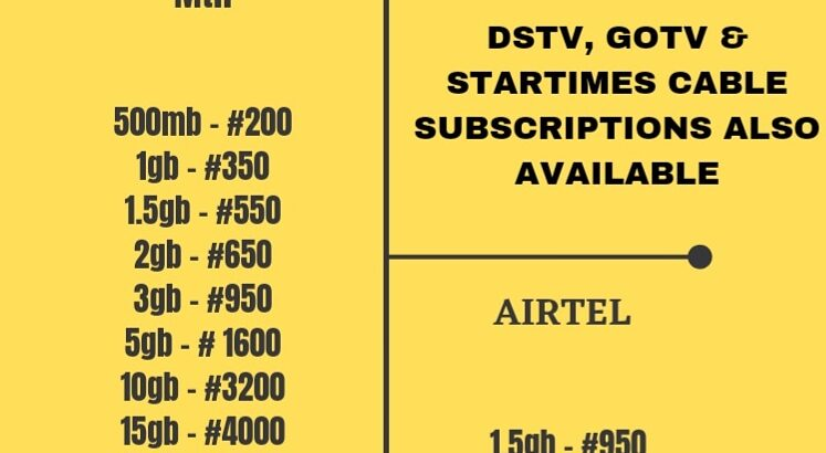 Mobile Data and Cable TV subscription